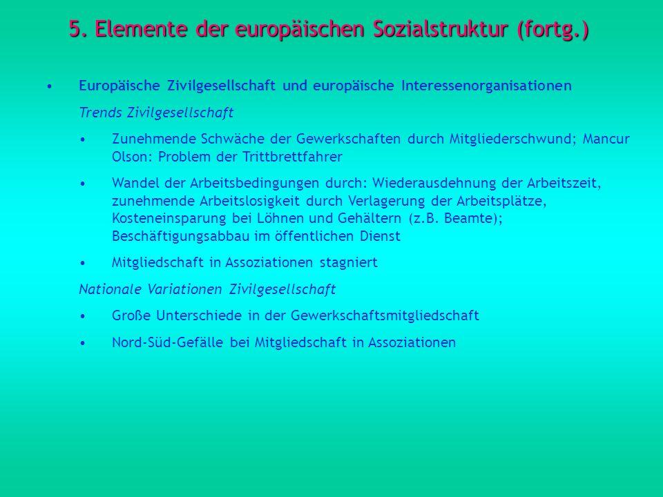 5. Elemente der europäischen Sozialstruktur (fortg.) Europäische Zivilgesellschaft und europäische Interessenorganisationen Trends Zivilgesellschaft Z