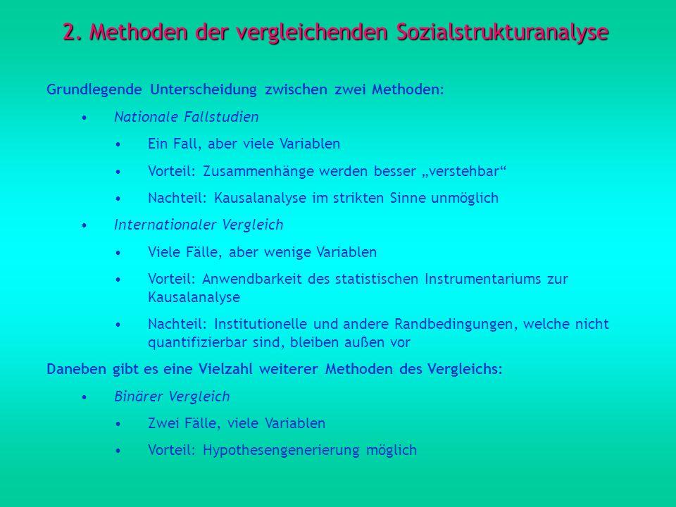 2. Methoden der vergleichenden Sozialstrukturanalyse Grundlegende Unterscheidung zwischen zwei Methoden: Nationale Fallstudien Ein Fall, aber viele Va