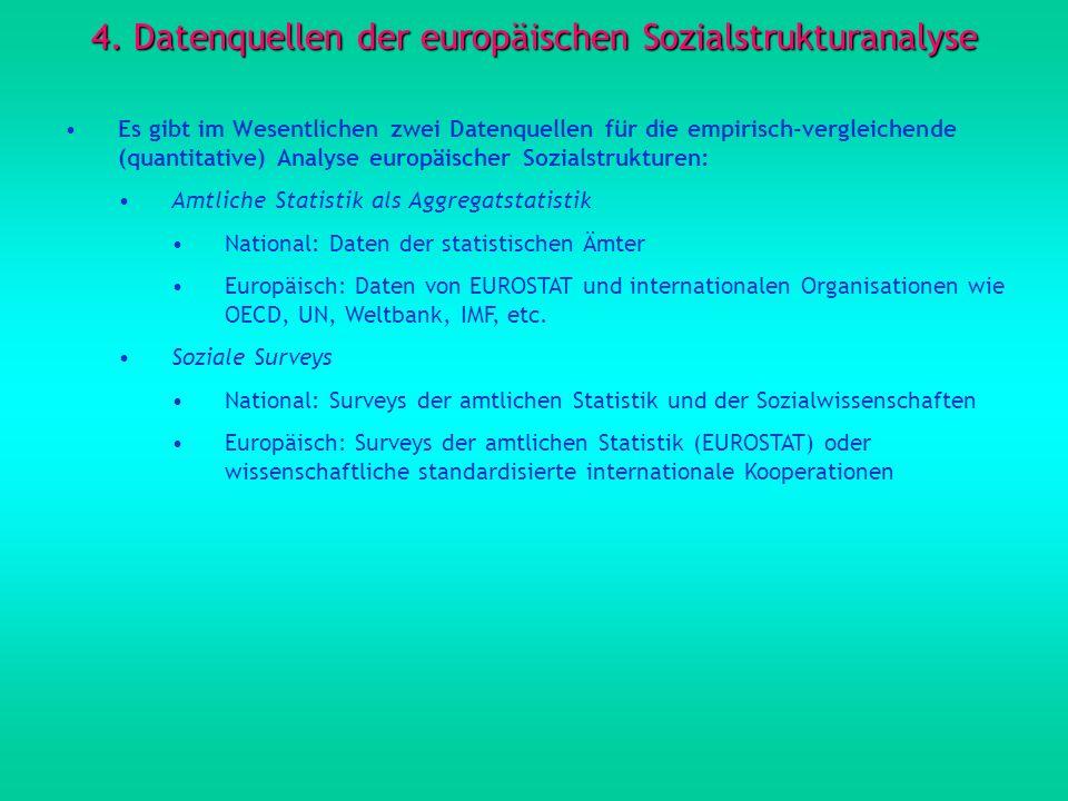 4. Datenquellen der europäischen Sozialstrukturanalyse Es gibt im Wesentlichen zwei Datenquellen für die empirisch-vergleichende (quantitative) Analys