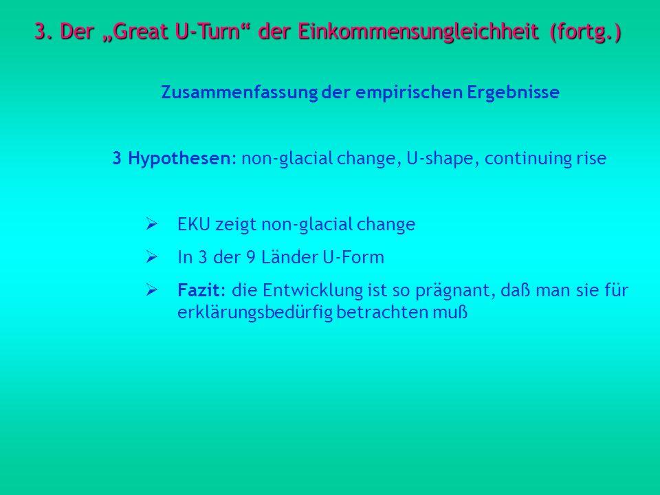 3. Der Great U-Turn der Einkommensungleichheit (fortg.) Zusammenfassung der empirischen Ergebnisse 3 Hypothesen: non-glacial change, U-shape, continui