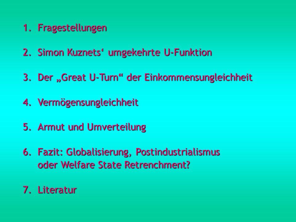 1.Fragestellungen 2.Simon Kuznets umgekehrte U-Funktion 3.Der Great U-Turn der Einkommensungleichheit 4.Vermögensungleichheit 5.Armut und Umverteilung