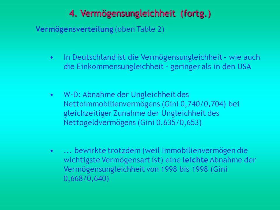 4. Vermögensungleichheit (fortg.) Vermögensverteilung (oben Table 2) In Deutschland ist die Vermögensungleichheit – wie auch die Einkommensungleichhei