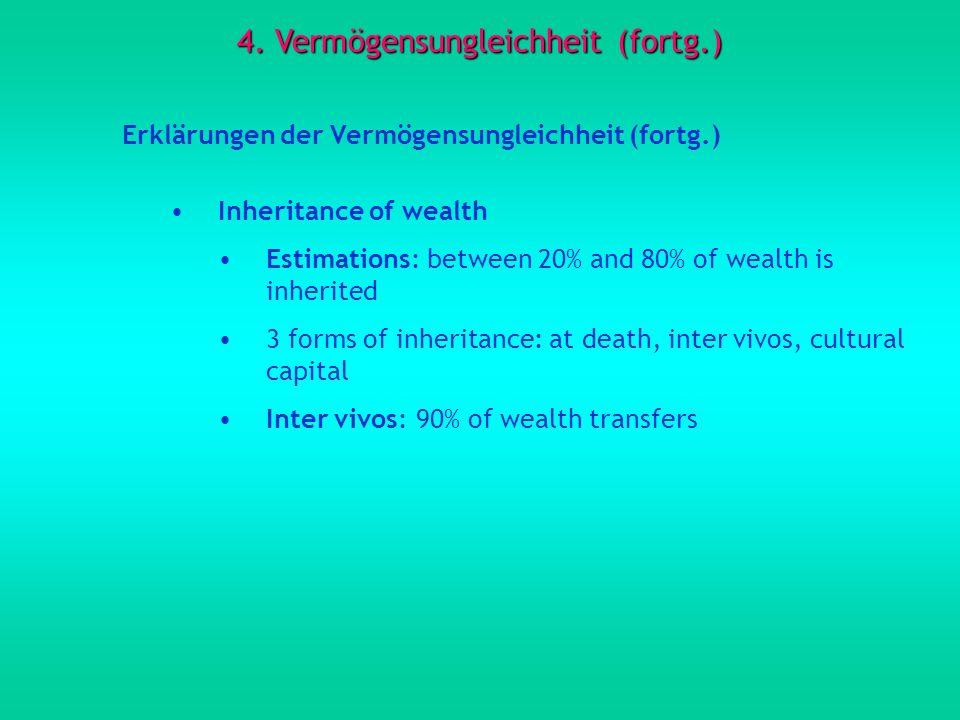 4. Vermögensungleichheit (fortg.) Erklärungen der Vermögensungleichheit (fortg.) Inheritance of wealth Estimations: between 20% and 80% of wealth is i
