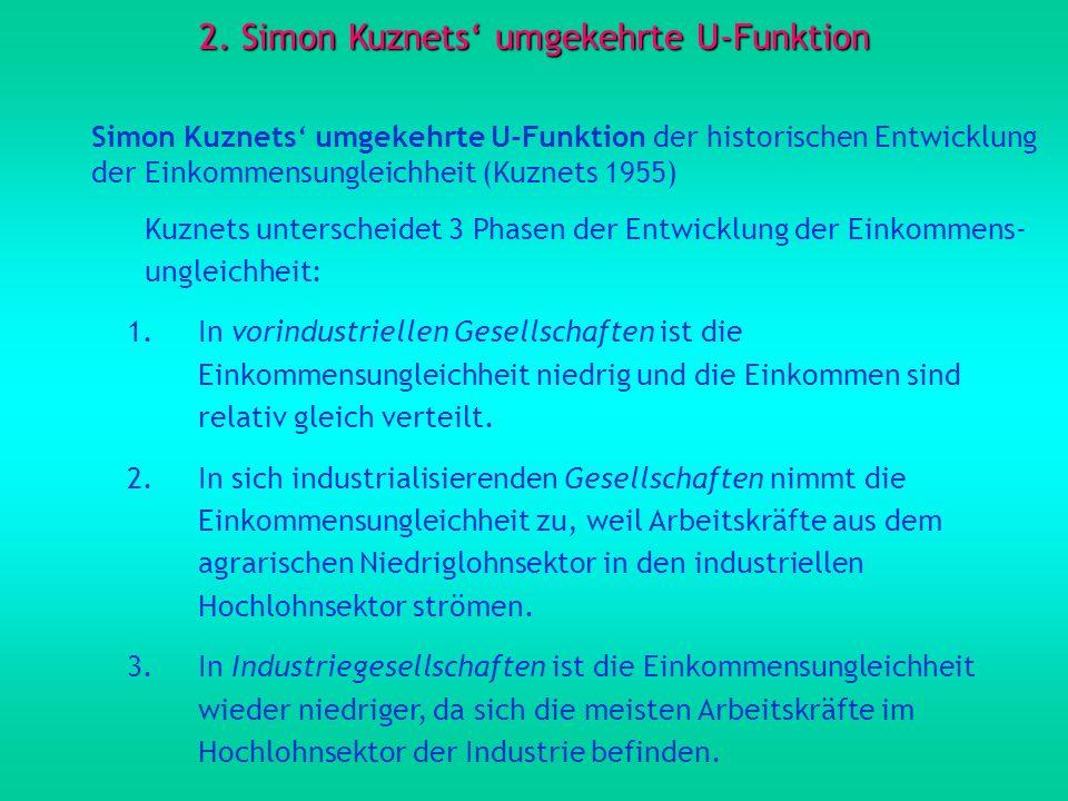 2. Simon Kuznets umgekehrte U-Funktion Simon Kuznets umgekehrte U-Funktion der historischen Entwicklung der Einkommensungleichheit (Kuznets 1955) Kuzn