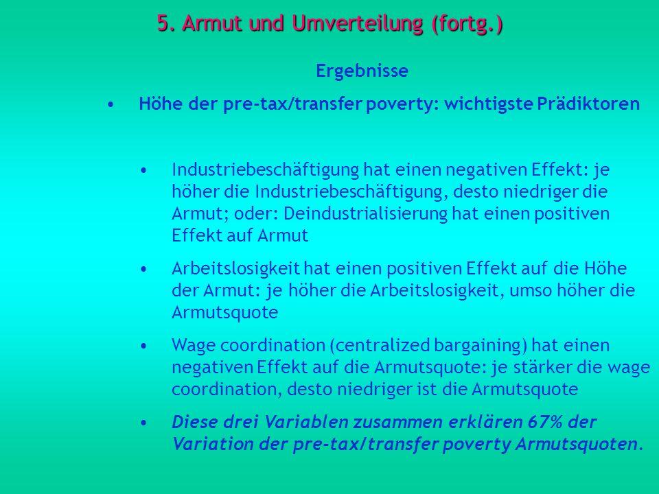 5. Armut und Umverteilung (fortg.) Ergebnisse Höhe der pre-tax/transfer poverty: wichtigste Prädiktoren Industriebeschäftigung hat einen negativen Eff