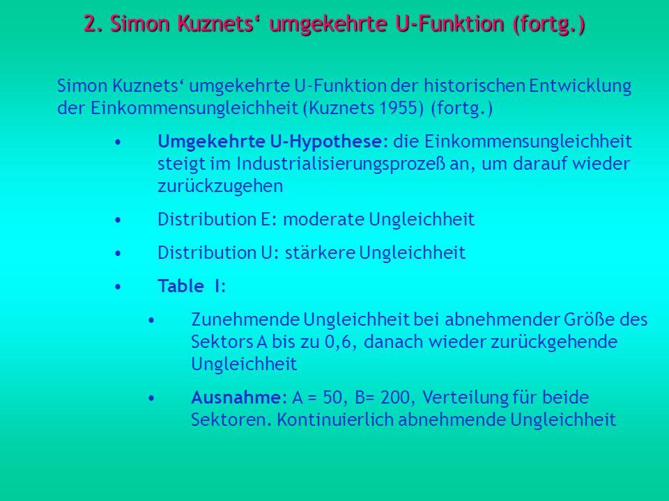 2. Simon Kuznets umgekehrte U-Funktion (fortg.) Simon Kuznets umgekehrte U-Funktion der historischen Entwicklung der Einkommensungleichheit (Kuznets 1