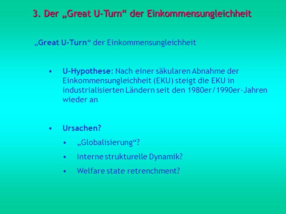 3.Der Great U-Turn der Einkommensungleichheit (fortg.) Definitionen: welches Einkommen.