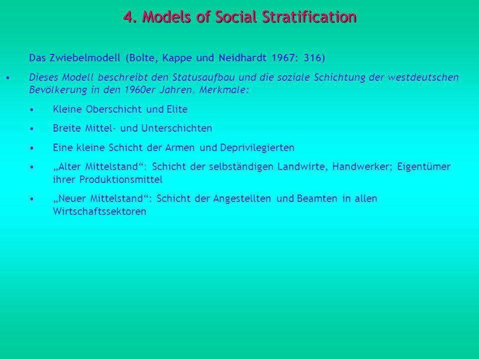 4. Models of Social Stratification Das Zwiebelmodell (Bolte, Kappe und Neidhardt 1967: 316) Dieses Modell beschreibt den Statusaufbau und die soziale