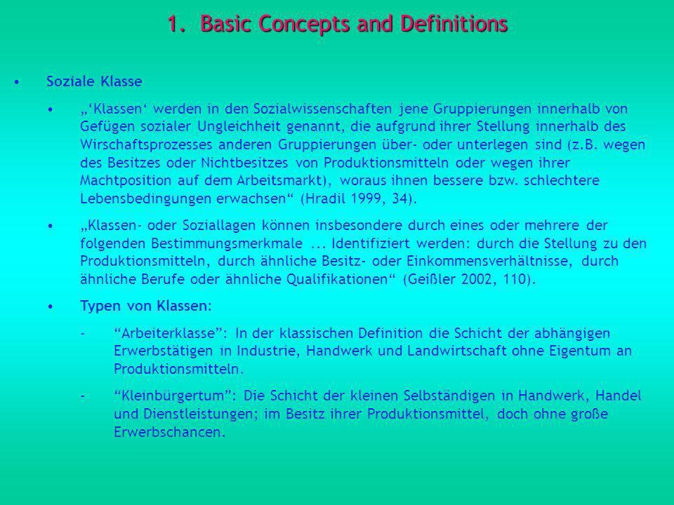 Zweites Beispiel: Klassenstruktur und Wahlverhalten (Müller 1998): Neue Wertorientierungen sind nicht der primäre erklärende Faktor für den Zusammenhang zwischen Parteipräferenz u.