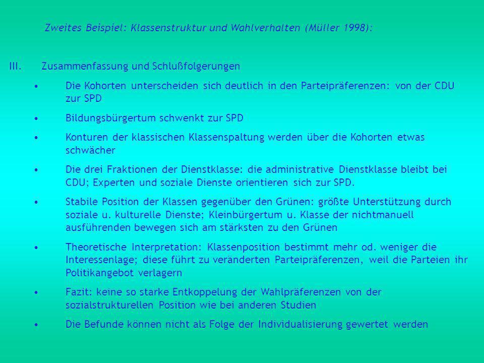 Zweites Beispiel: Klassenstruktur und Wahlverhalten (Müller 1998): III.Zusammenfassung und Schlußfolgerungen Die Kohorten unterscheiden sich deutlich in den Parteipräferenzen: von der CDU zur SPD Bildungsbürgertum schwenkt zur SPD Konturen der klassischen Klassenspaltung werden über die Kohorten etwas schwächer Die drei Fraktionen der Dienstklasse: die administrative Dienstklasse bleibt bei CDU; Experten und soziale Dienste orientieren sich zur SPD.