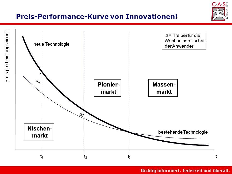 Richtig informiert. Jederzeit und überall. Innovationen und Auszeichnung … Die CAS Software AG ist ein besonderes Unternehmen. Keineswegs perfekt, abe