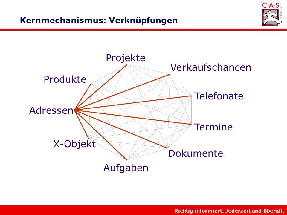 Richtig informiert. Jederzeit und überall. Herzlichen Dank...... für Ihre Aufmerksamkeit! CAS Software AG Dr. Bernhard Kölmel Wilhelm-Schickard-Str. 1