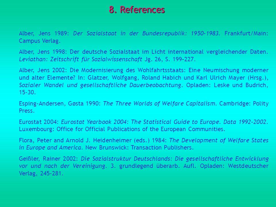 8. References Alber, Jens 1989: Der Sozialstaat in der Bundesrepublik: 1950-1983.