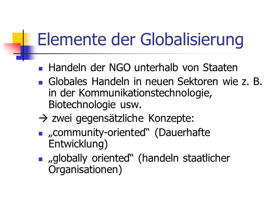 Elemente der Globalisierung Handeln der NGO unterhalb von Staaten Globales Handeln in neuen Sektoren wie z.