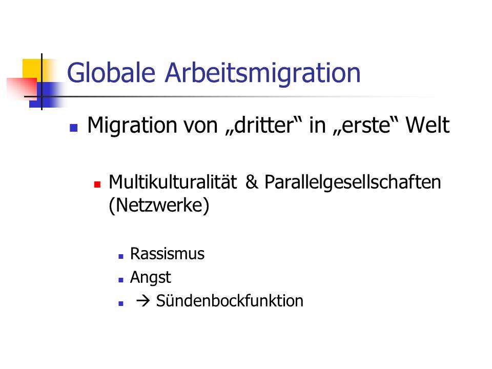 Globale Arbeitsmigration Migration von dritter in erste Welt Multikulturalität & Parallelgesellschaften (Netzwerke) Rassismus Angst Sündenbockfunktion