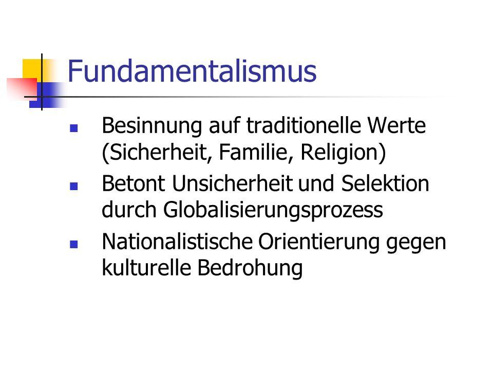 Fundamentalismus Besinnung auf traditionelle Werte (Sicherheit, Familie, Religion) Betont Unsicherheit und Selektion durch Globalisierungsprozess Nationalistische Orientierung gegen kulturelle Bedrohung