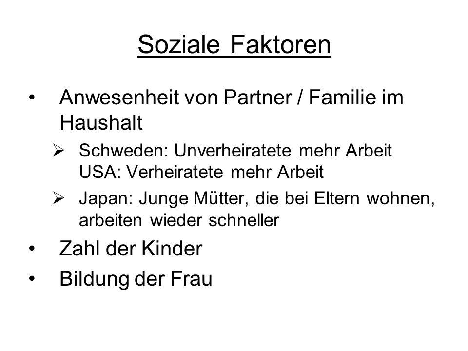 Soziale Faktoren Anwesenheit von Partner / Familie im Haushalt Schweden: Unverheiratete mehr Arbeit USA: Verheiratete mehr Arbeit Japan: Junge Mütter,