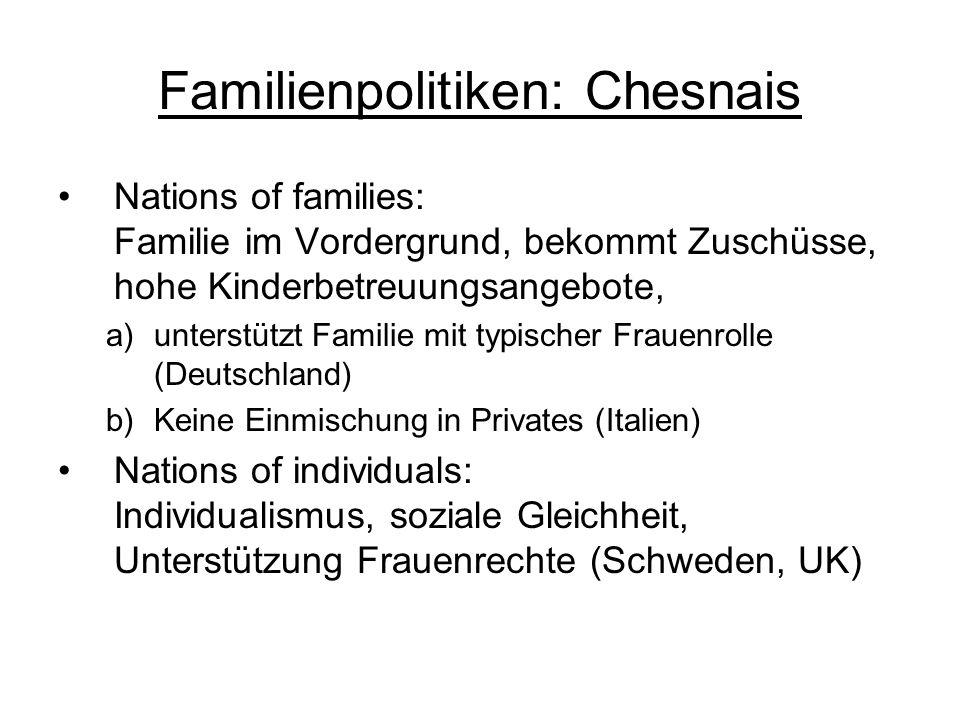 Familienpolitiken: Chesnais Nations of families: Familie im Vordergrund, bekommt Zuschüsse, hohe Kinderbetreuungsangebote, a)unterstützt Familie mit t
