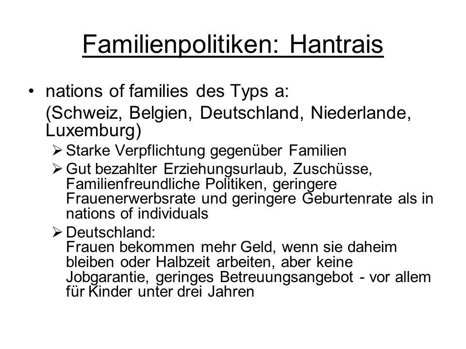 Familienpolitiken: Hantrais nations of families des Typs a: (Schweiz, Belgien, Deutschland, Niederlande, Luxemburg) Starke Verpflichtung gegenüber Fam