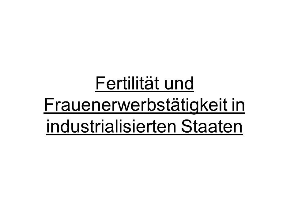 Fertilität und Frauenerwerbstätigkeit in industrialisierten Staaten