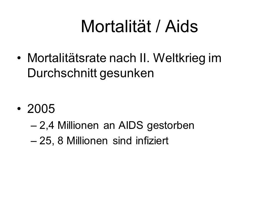 Mortalität / Aids Mortalitätsrate nach II. Weltkrieg im Durchschnitt gesunken 2005 –2,4 Millionen an AIDS gestorben –25, 8 Millionen sind infiziert
