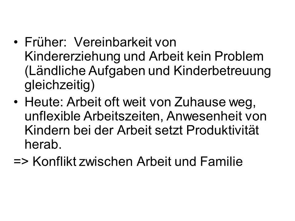 Früher: Vereinbarkeit von Kindererziehung und Arbeit kein Problem (Ländliche Aufgaben und Kinderbetreuung gleichzeitig) Heute: Arbeit oft weit von Zuh