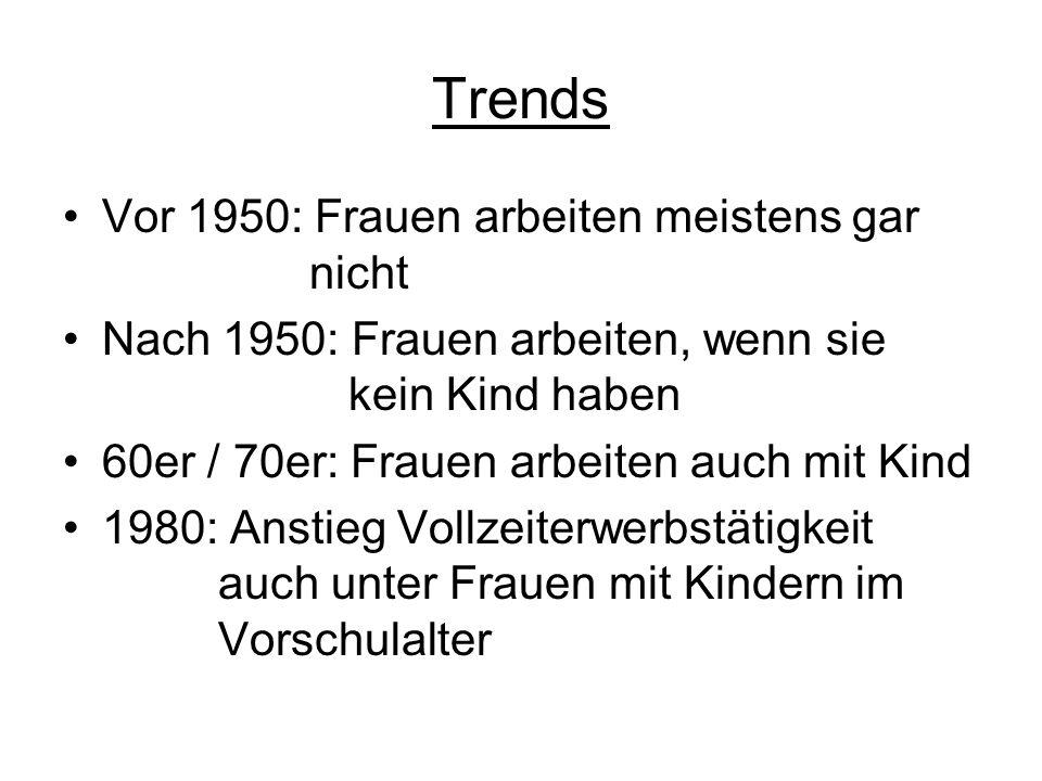 Trends Vor 1950: Frauen arbeiten meistens gar nicht Nach 1950: Frauen arbeiten, wenn sie kein Kind haben 60er / 70er: Frauen arbeiten auch mit Kind 19