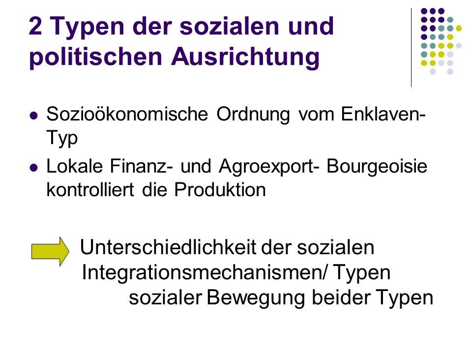 2 Typen der sozialen und politischen Ausrichtung Sozioökonomische Ordnung vom Enklaven- Typ Lokale Finanz- und Agroexport- Bourgeoisie kontrolliert di