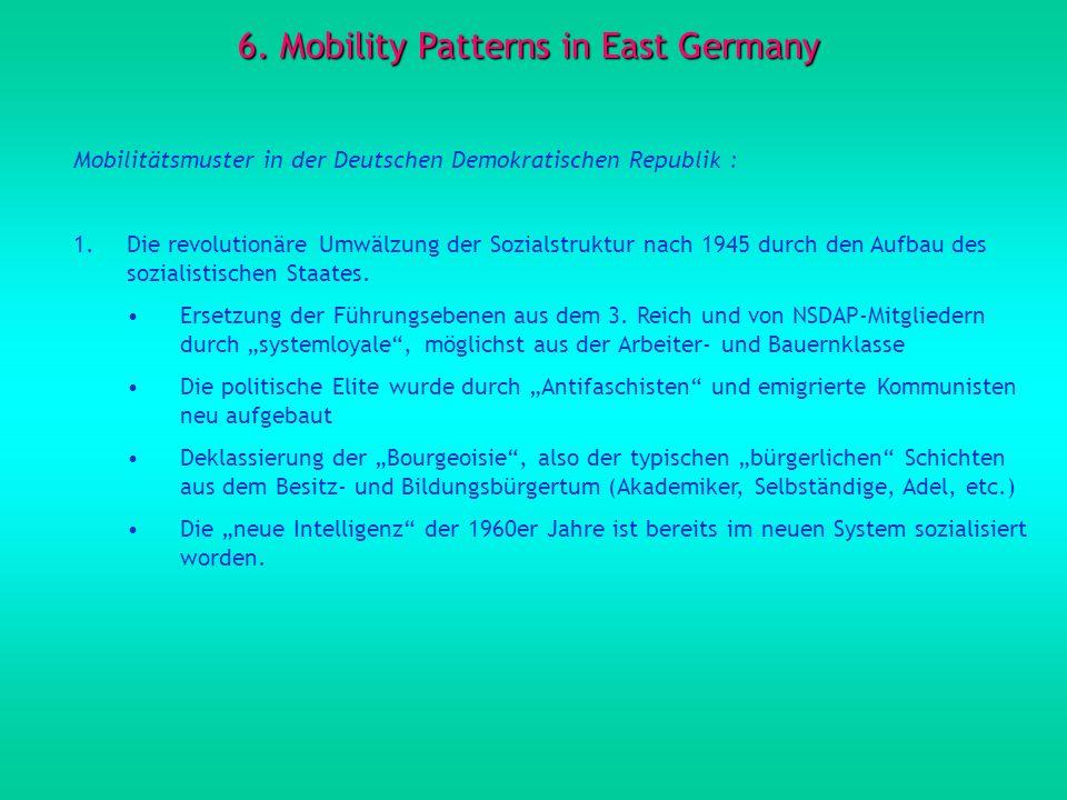 6. Mobility Patterns in East Germany Mobilitätsmuster in der Deutschen Demokratischen Republik : 1.Die revolutionäre Umwälzung der Sozialstruktur nach