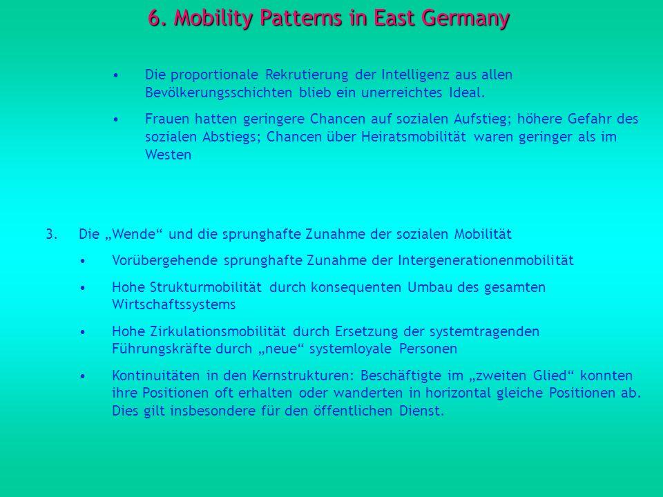 6. Mobility Patterns in East Germany Die proportionale Rekrutierung der Intelligenz aus allen Bevölkerungsschichten blieb ein unerreichtes Ideal. Frau