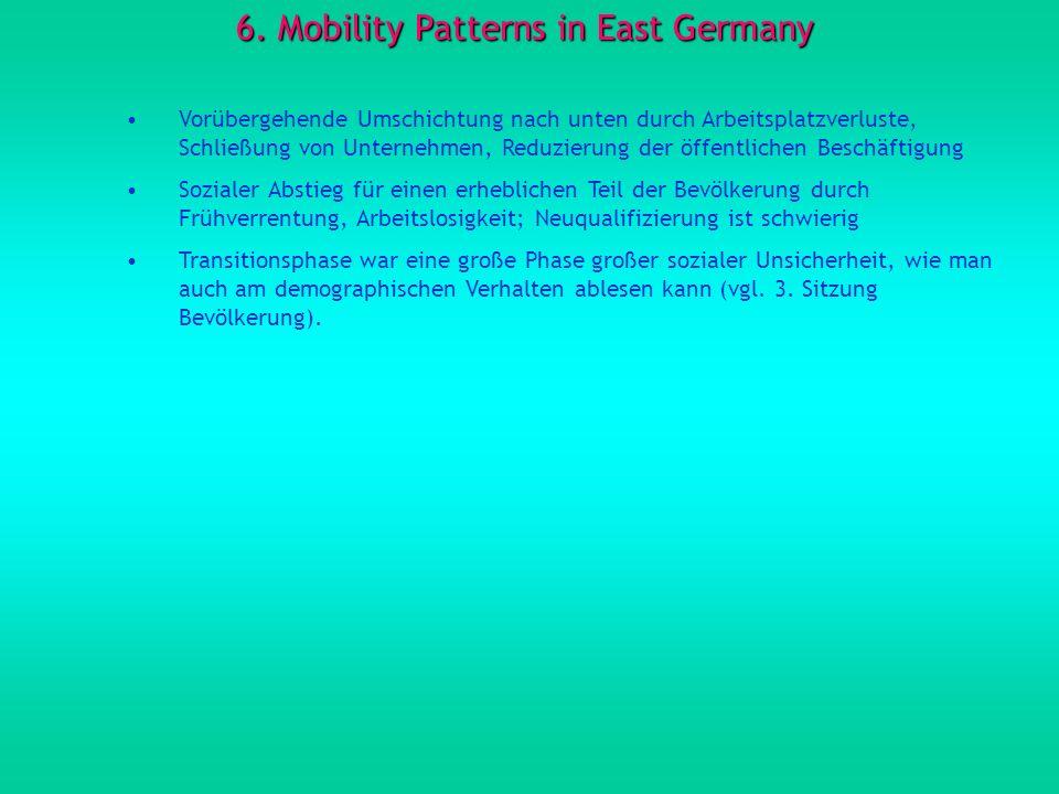 6. Mobility Patterns in East Germany Vorübergehende Umschichtung nach unten durch Arbeitsplatzverluste, Schließung von Unternehmen, Reduzierung der öf