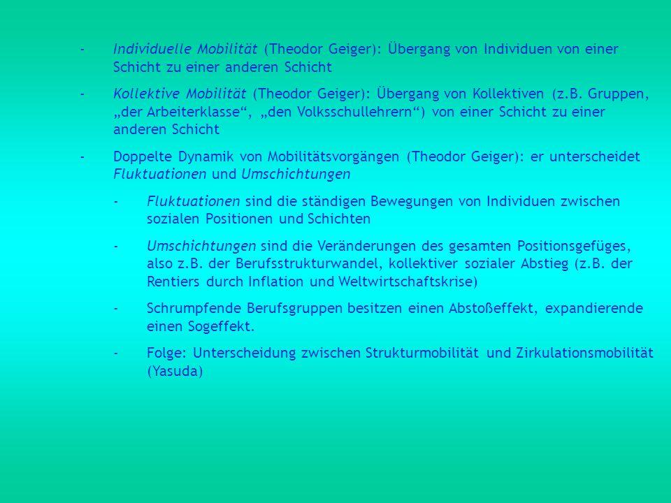 -Individuelle Mobilität (Theodor Geiger): Übergang von Individuen von einer Schicht zu einer anderen Schicht -Kollektive Mobilität (Theodor Geiger): Ü