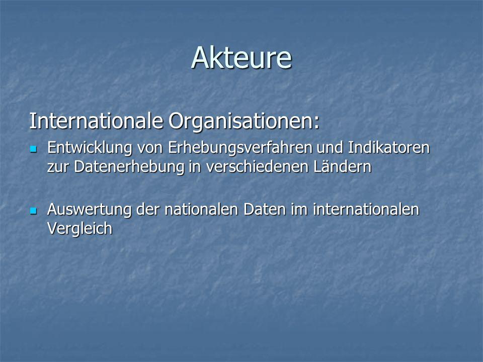 Akteure Internationale Organisationen: Entwicklung von Erhebungsverfahren und Indikatoren zur Datenerhebung in verschiedenen Ländern Entwicklung von E