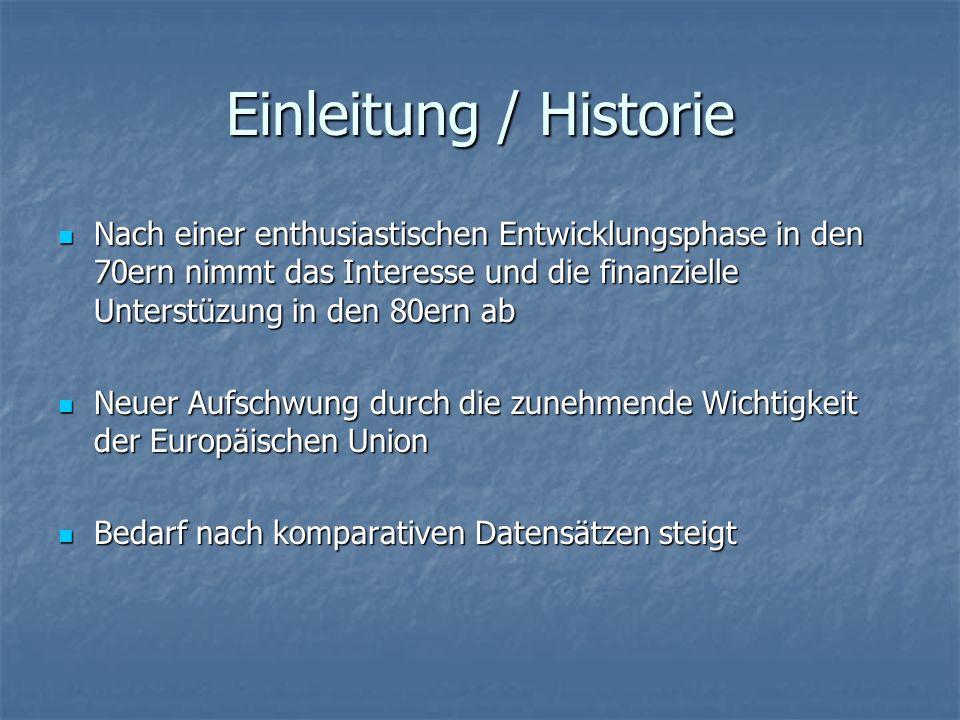 Einleitung / Historie Nach einer enthusiastischen Entwicklungsphase in den 70ern nimmt das Interesse und die finanzielle Unterstüzung in den 80ern ab