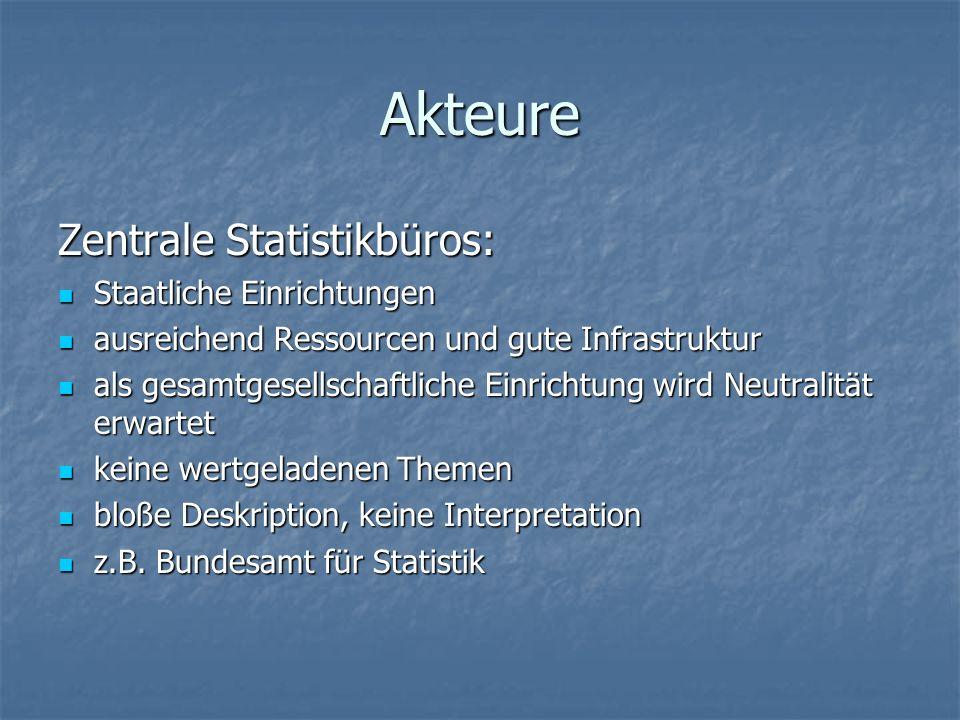 Akteure Zentrale Statistikbüros: Staatliche Einrichtungen Staatliche Einrichtungen ausreichend Ressourcen und gute Infrastruktur ausreichend Ressource
