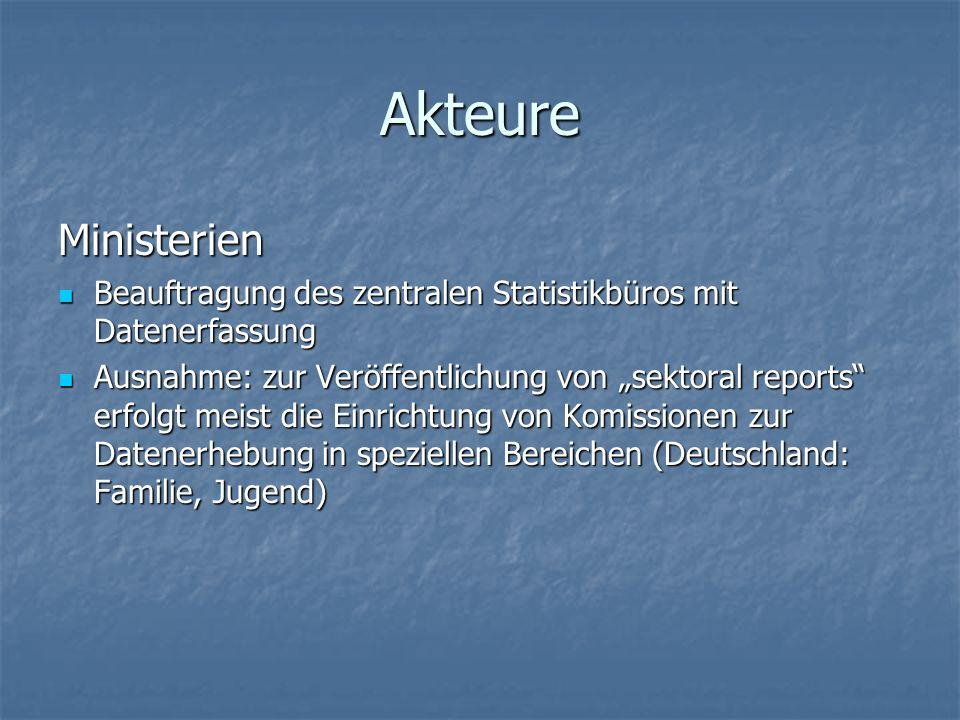 Akteure Ministerien Beauftragung des zentralen Statistikbüros mit Datenerfassung Beauftragung des zentralen Statistikbüros mit Datenerfassung Ausnahme