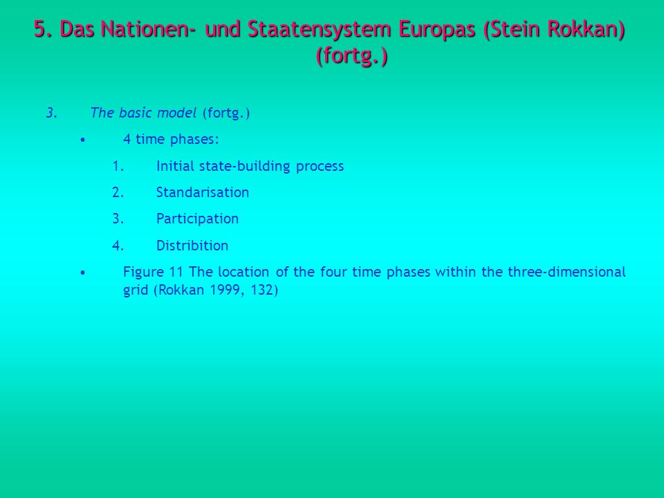 5. Das Nationen- und Staatensystem Europas (Stein Rokkan) (fortg.) 3.The basic model (fortg.) 4 time phases: 1.Initial state-building process 2.Standa