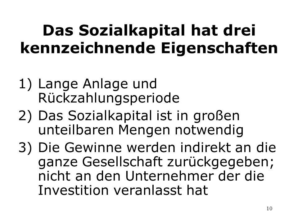 10 Das Sozialkapital hat drei kennzeichnende Eigenschaften 1)Lange Anlage und Rückzahlungsperiode 2)Das Sozialkapital ist in großen unteilbaren Mengen