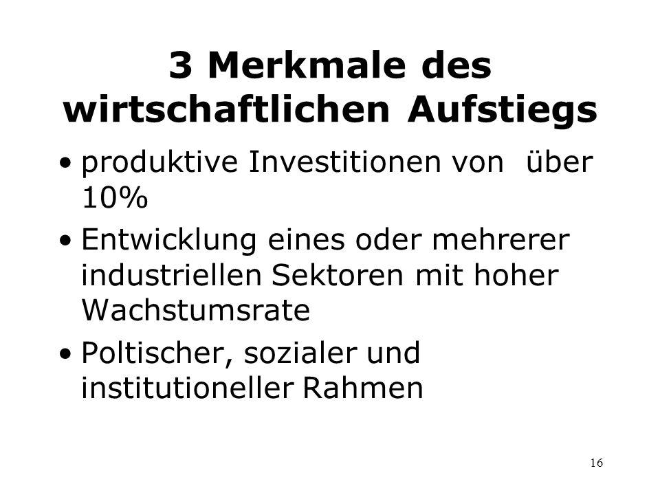 16 3 Merkmale des wirtschaftlichen Aufstiegs produktive Investitionen von über 10% Entwicklung eines oder mehrerer industriellen Sektoren mit hoher Wa
