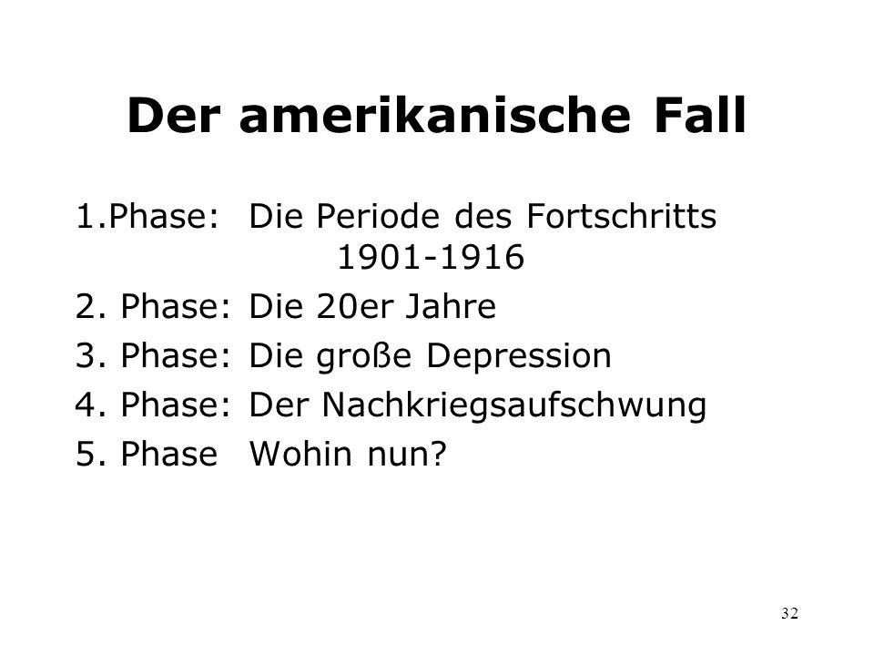 32 Der amerikanische Fall 1.Phase: Die Periode des Fortschritts 1901-1916 2. Phase: Die 20er Jahre 3. Phase: Die große Depression 4. Phase: Der Nachkr