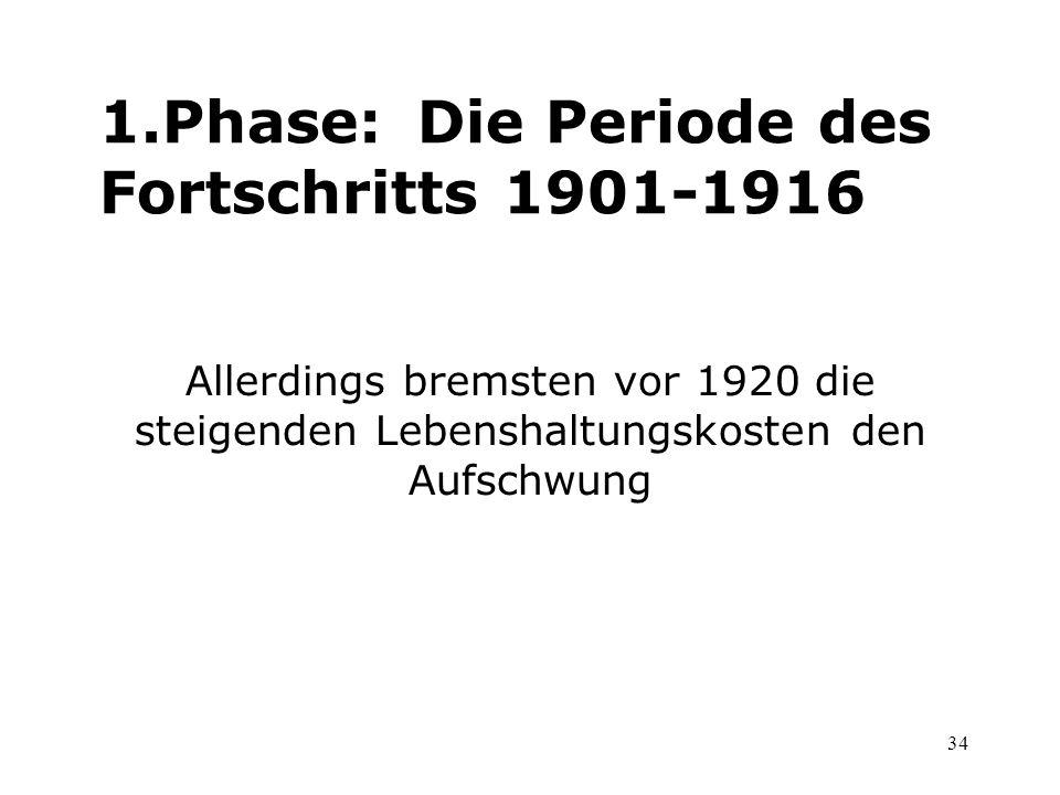 34 1.Phase: Die Periode des Fortschritts 1901-1916 Allerdings bremsten vor 1920 die steigenden Lebenshaltungskosten den Aufschwung