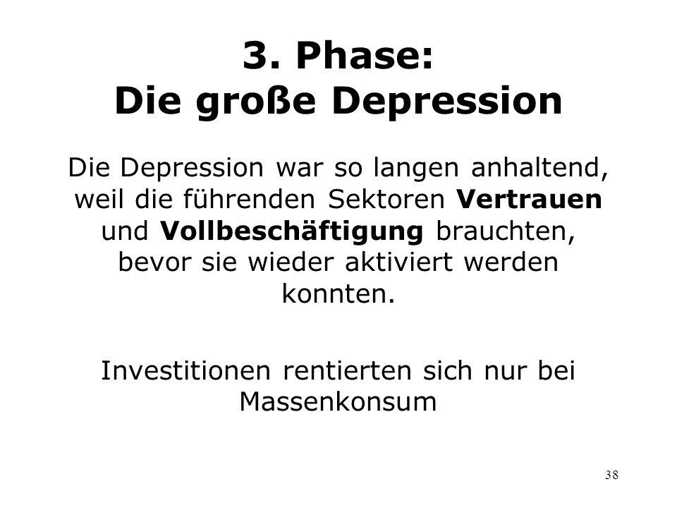 38 3. Phase: Die große Depression Die Depression war so langen anhaltend, weil die führenden Sektoren Vertrauen und Vollbeschäftigung brauchten, bevor