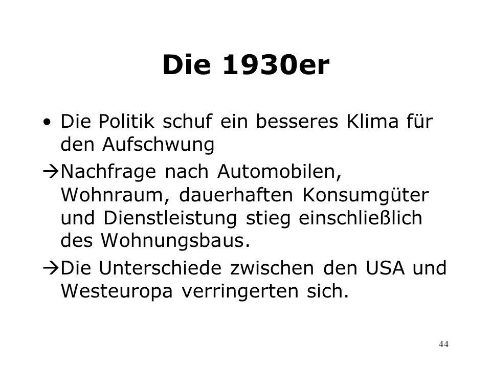 44 Die 1930er Die Politik schuf ein besseres Klima für den Aufschwung Nachfrage nach Automobilen, Wohnraum, dauerhaften Konsumgüter und Dienstleistung