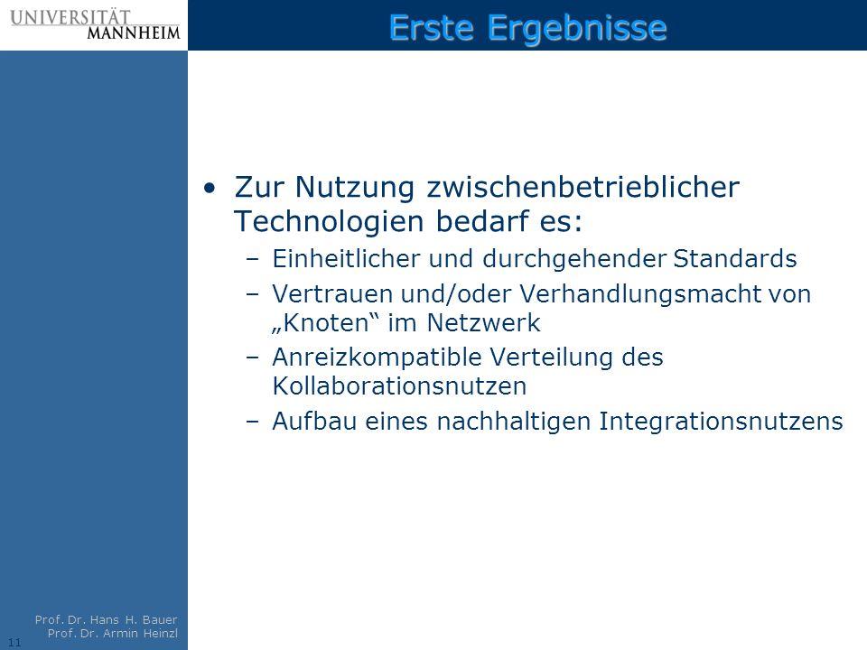 11 Prof. Dr. Hans H. Bauer Prof. Dr. Armin Heinzl Erste Ergebnisse Zur Nutzung zwischenbetrieblicher Technologien bedarf es: –Einheitlicher und durchg