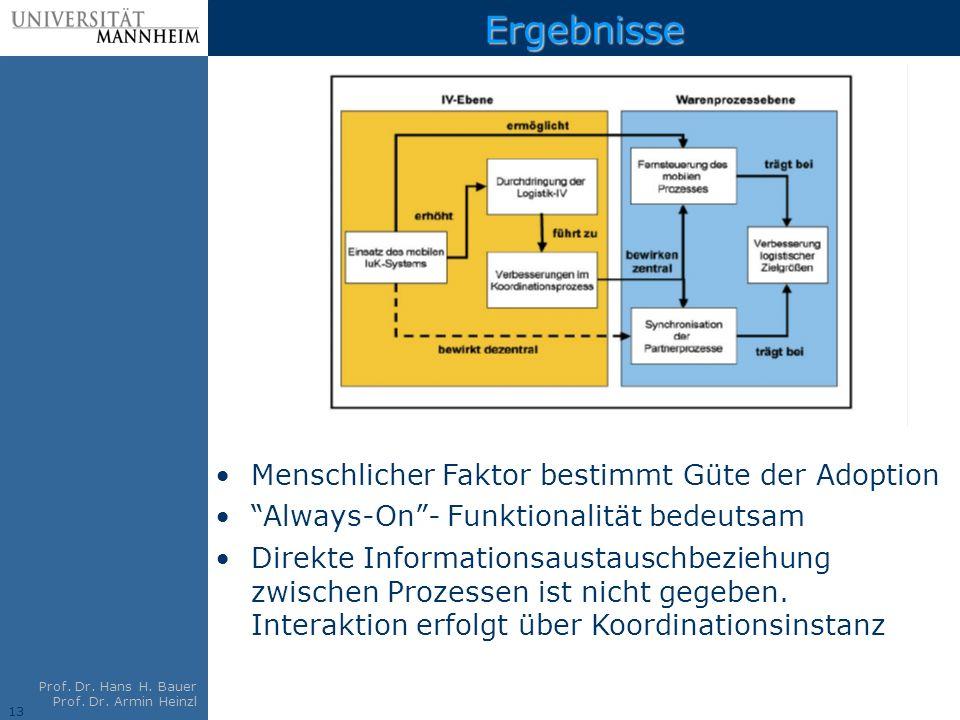 13 Prof. Dr. Hans H. Bauer Prof. Dr. Armin Heinzl Ergebnisse Menschlicher Faktor bestimmt Güte der Adoption Always-On- Funktionalität bedeutsam Direkt