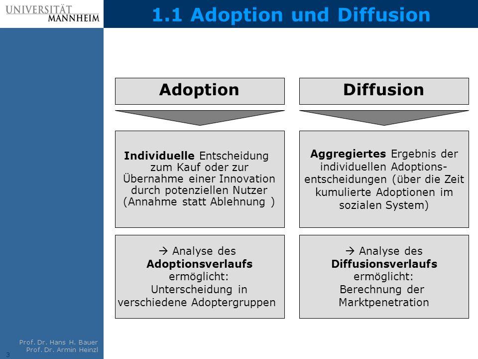 3 Prof. Dr. Hans H. Bauer Prof. Dr. Armin Heinzl 1.1 Adoption und Diffusion Adoption Individuelle Entscheidung zum Kauf oder zur Übernahme einer Innov