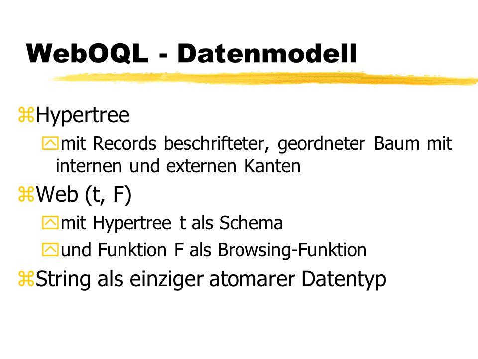 WebOQL - Datenmodell zHypertree ymit Records beschrifteter, geordneter Baum mit internen und externen Kanten zWeb (t, F) ymit Hypertree t als Schema yund Funktion F als Browsing-Funktion zString als einziger atomarer Datentyp