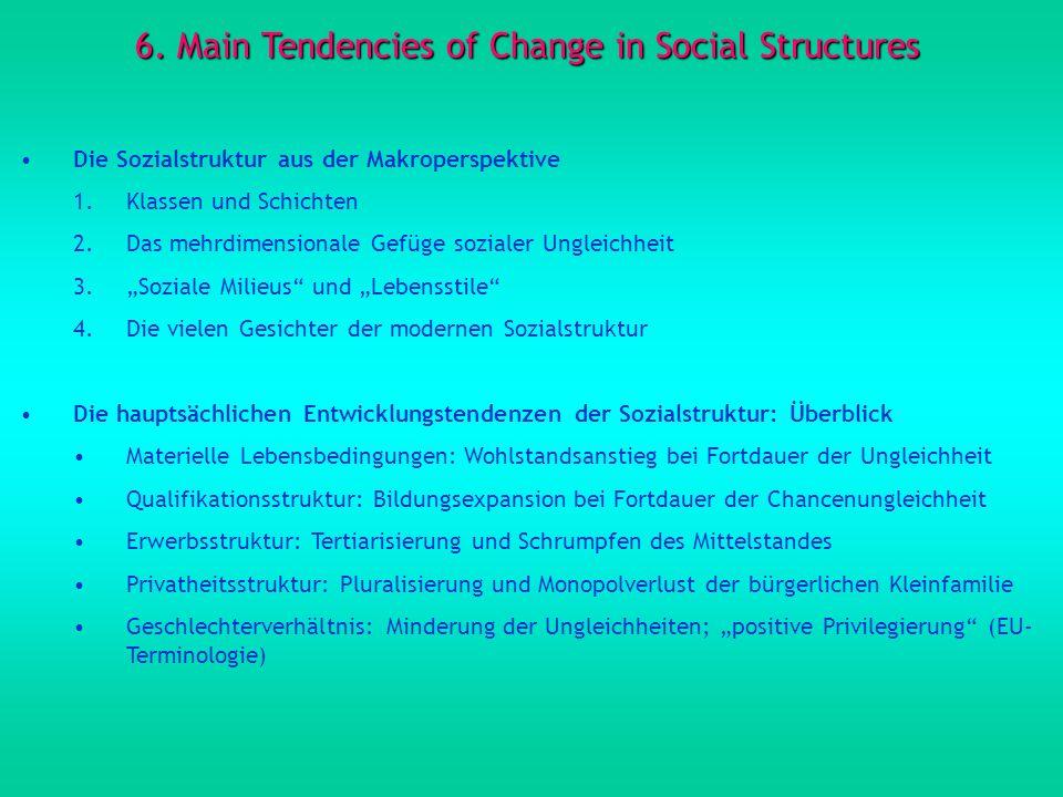 6. Main Tendencies of Change in Social Structures Die Sozialstruktur aus der Makroperspektive 1.Klassen und Schichten 2.Das mehrdimensionale Gefüge so