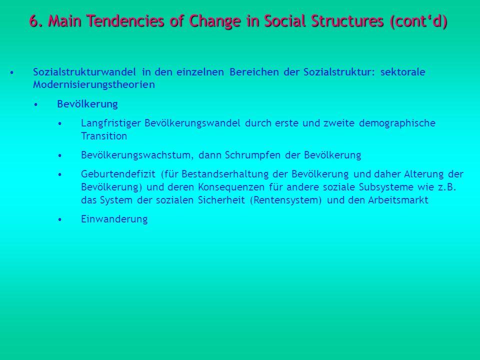 6. Main Tendencies of Change in Social Structures (contd) Sozialstrukturwandel in den einzelnen Bereichen der Sozialstruktur: sektorale Modernisierung