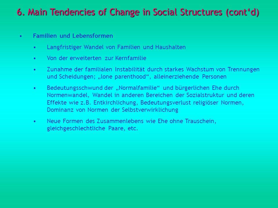 6. Main Tendencies of Change in Social Structures (contd) Familien und Lebensformen Langfristiger Wandel von Familien und Haushalten Von der erweitert